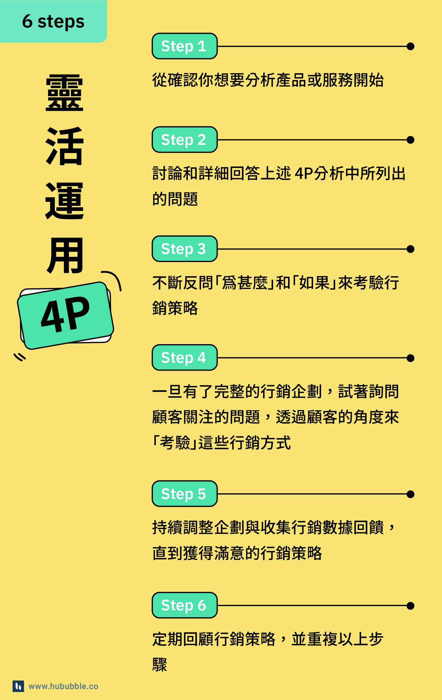 Blog - 4P_4