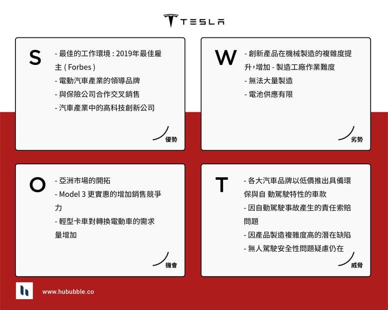 Blog - SWOT_Tesla_2