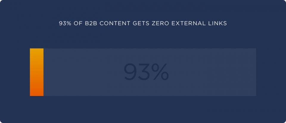 b2b-content-external-links-960x414