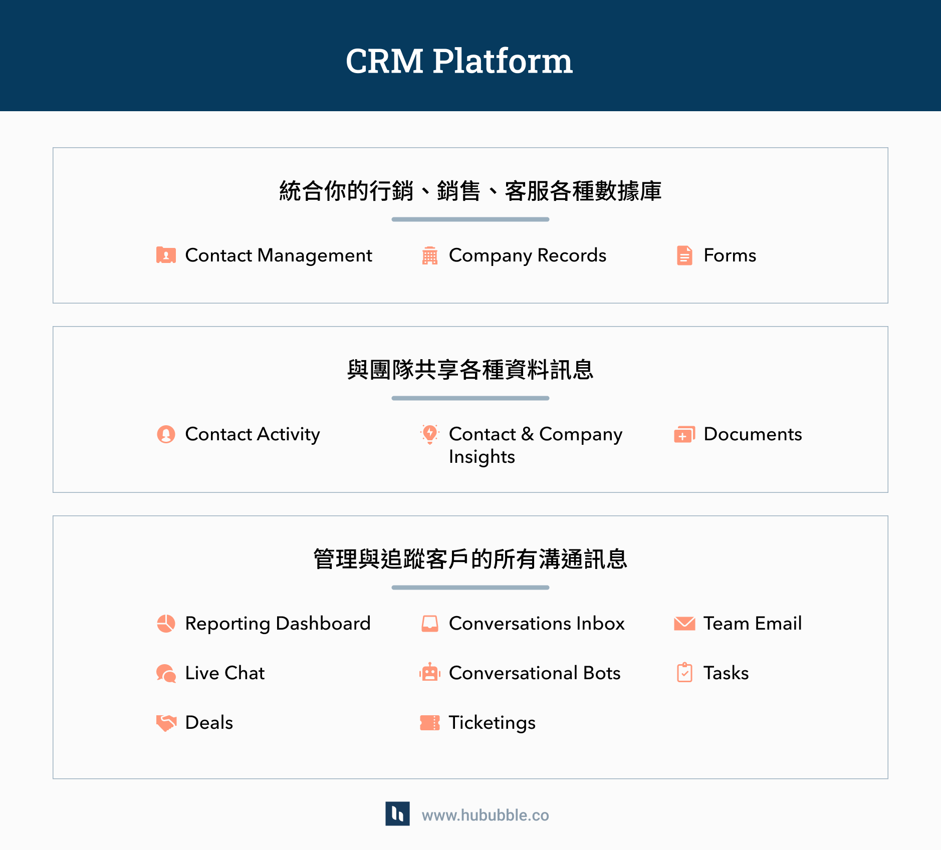 CRM Platform_