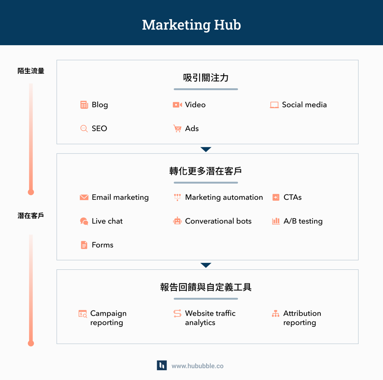 Marketing_