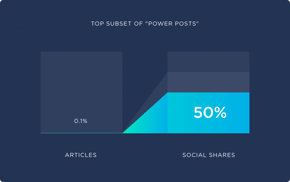 top-subset-of-power-posts-960x603