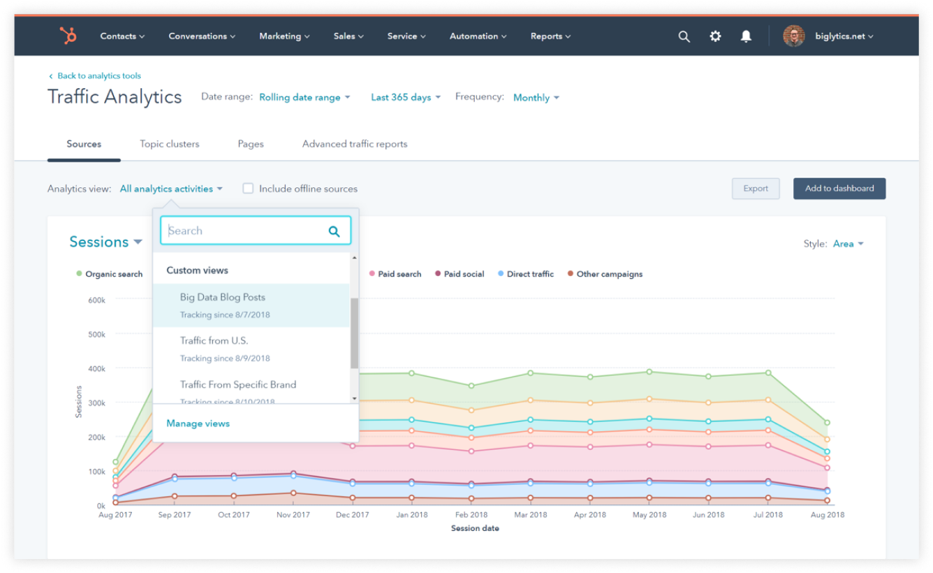 Report-Marketing Analytics & Dashboard Software