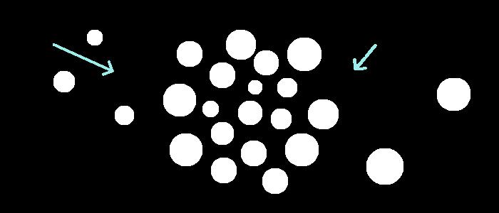 marketing hub-attract